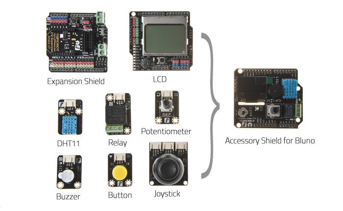 Bluno Accessory Shield 扩展板集成多款产品图